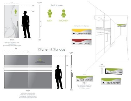 Foodie Interior Signage