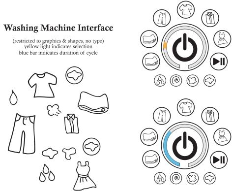 Washing Machine Interface